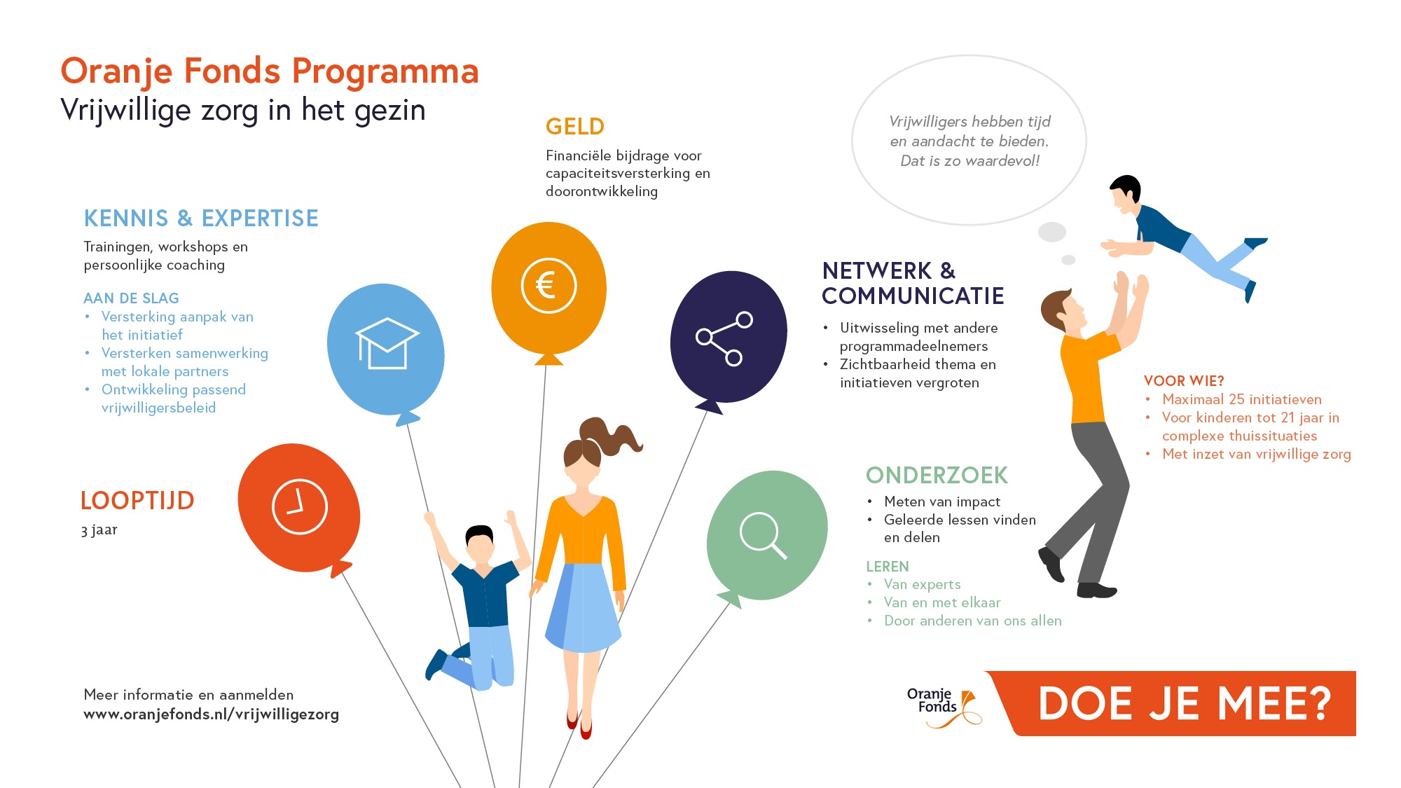 LR infographic Vrijwillige zorg in het gezin kind